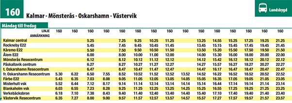 klt-tabell